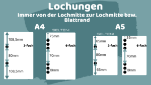 Lochung